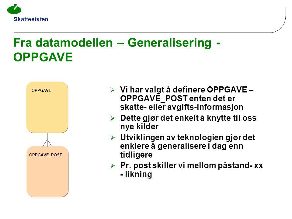 Fra datamodellen – Generalisering - OPPGAVE