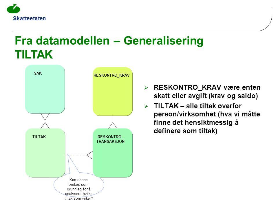 Fra datamodellen – Generalisering TILTAK