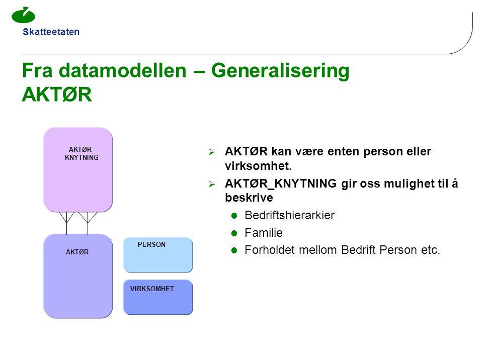 Fra datamodellen – Generalisering AKTØR
