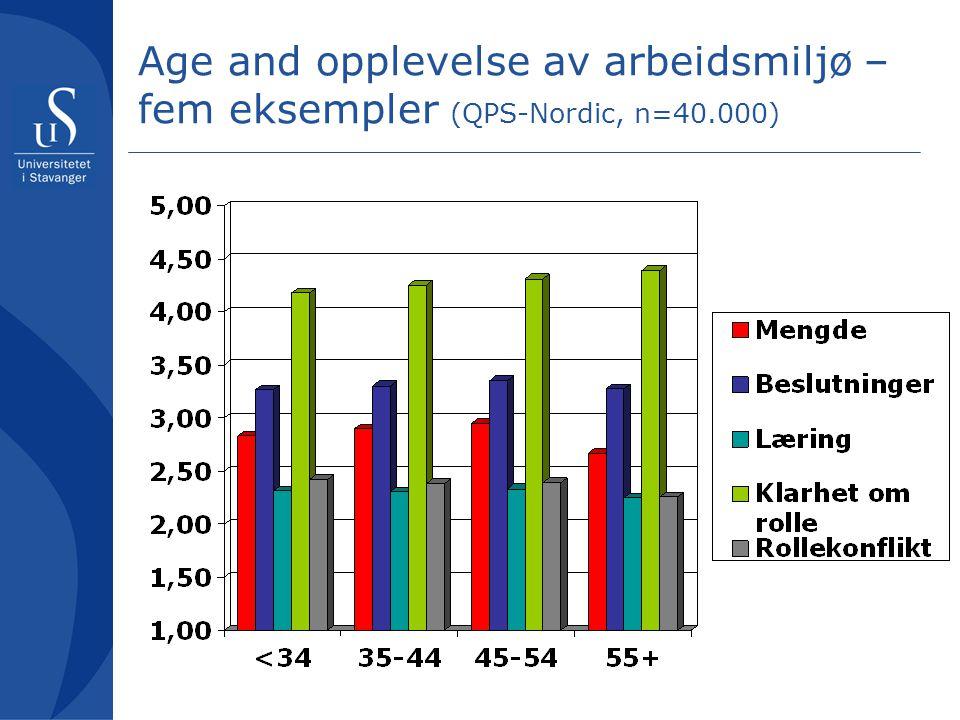 Age and opplevelse av arbeidsmiljø – fem eksempler (QPS-Nordic, n=40