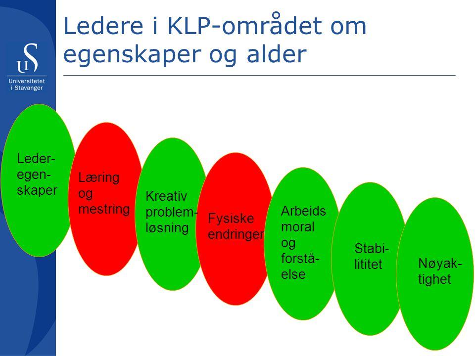 Ledere i KLP-området om egenskaper og alder