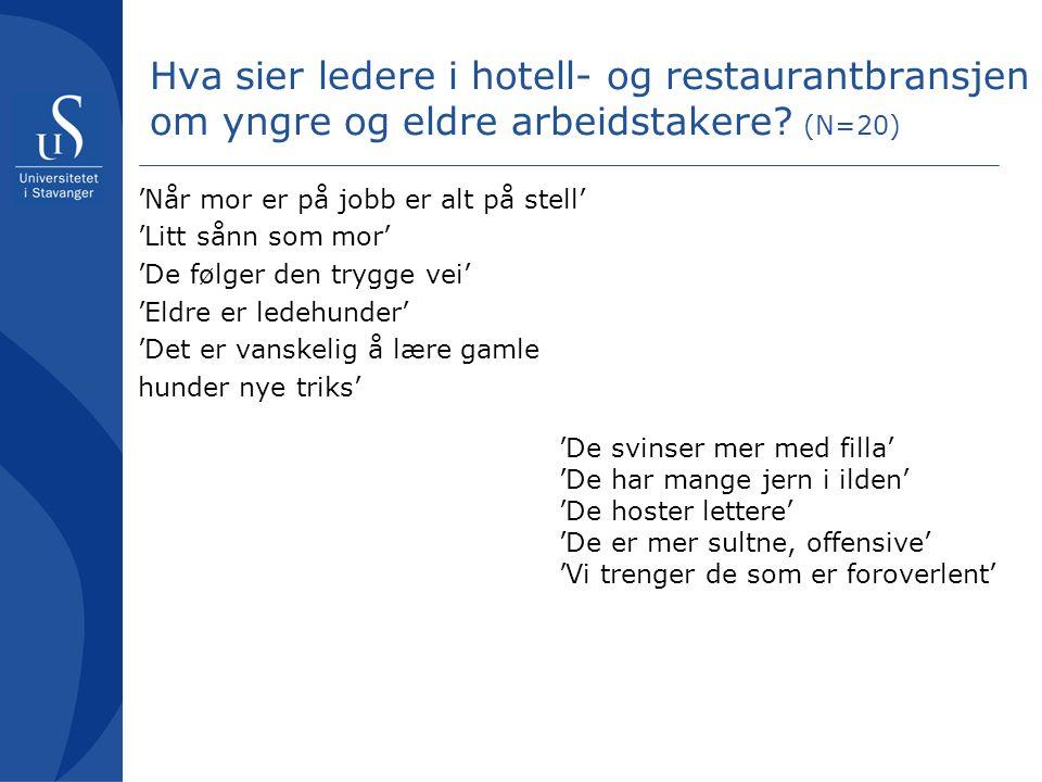 Hva sier ledere i hotell- og restaurantbransjen om yngre og eldre arbeidstakere (N=20)
