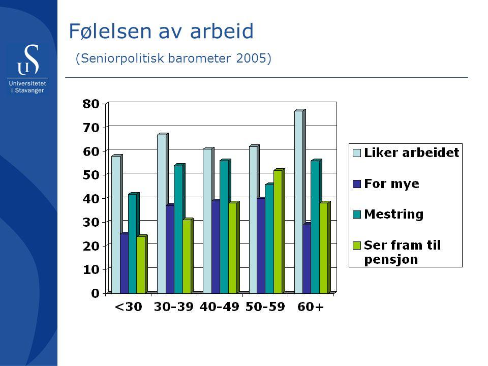 Følelsen av arbeid (Seniorpolitisk barometer 2005)