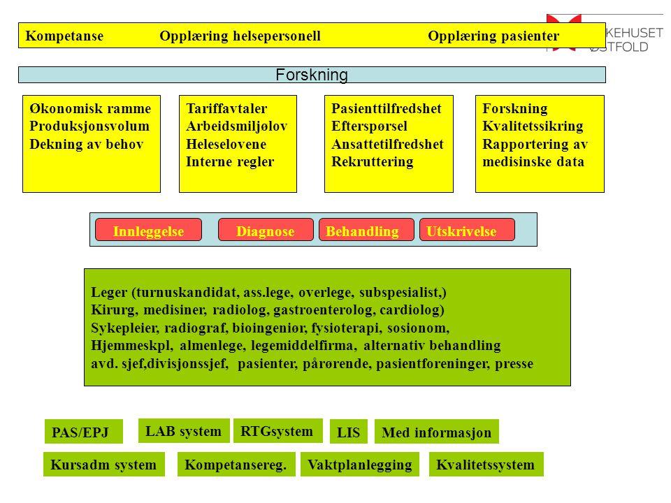 Forskning Kompetanse Opplæring helsepersonell Opplæring pasienter