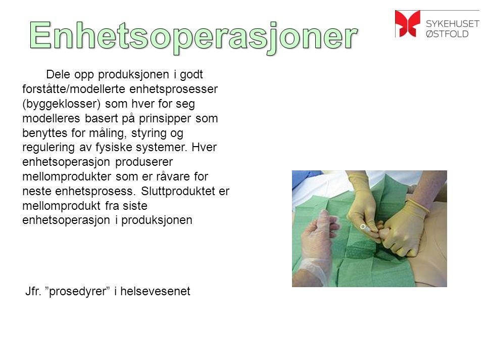 Jfr. prosedyrer i helsevesenet