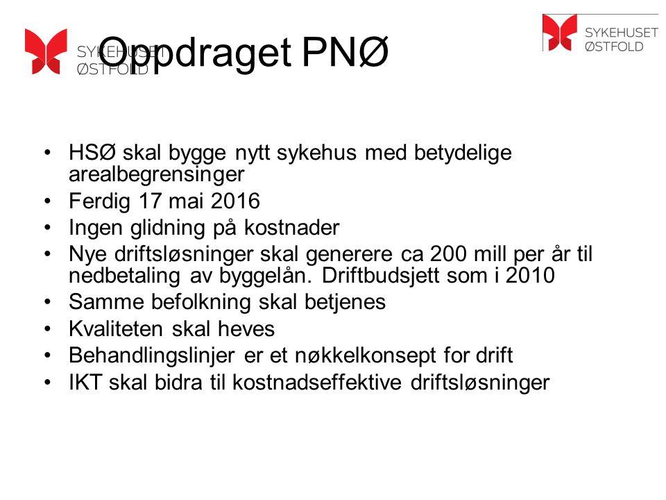 Oppdraget PNØ HSØ skal bygge nytt sykehus med betydelige arealbegrensinger. Ferdig 17 mai 2016. Ingen glidning på kostnader.