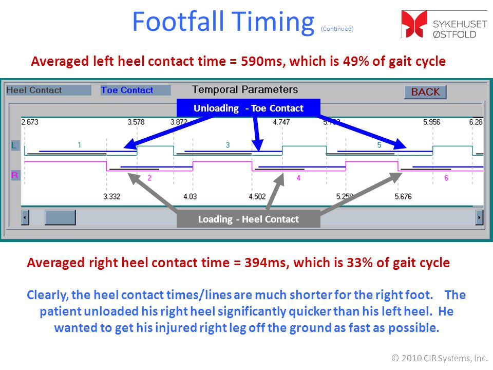 Footfall Timing (Continued)