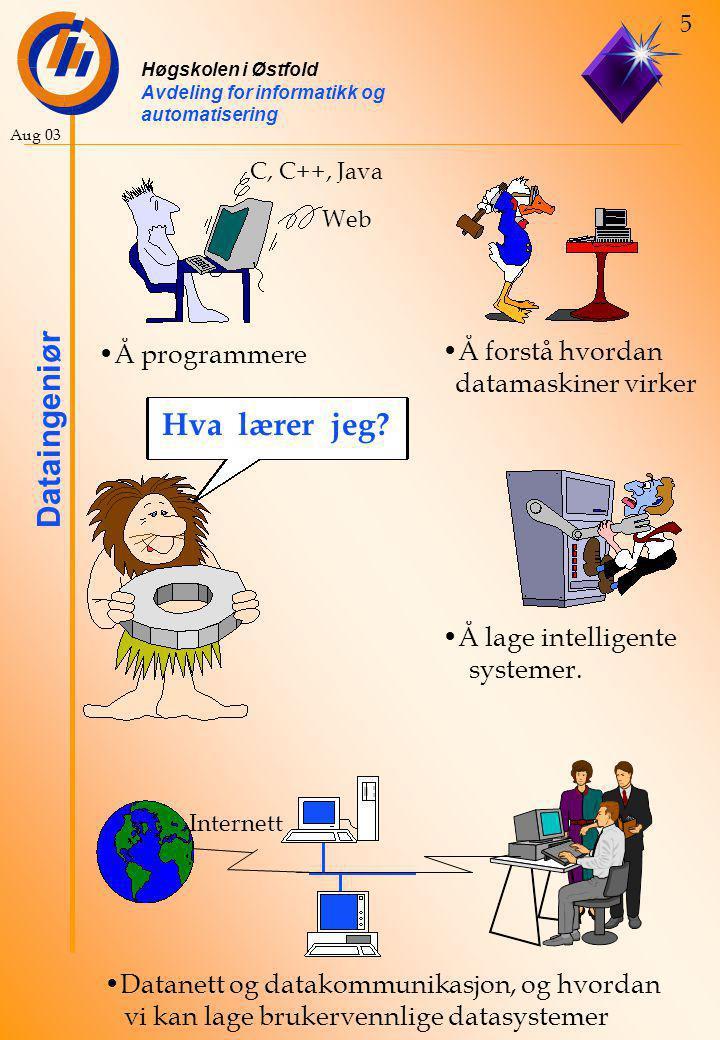 Hva lærer jeg Å forstå hvordan datamaskiner virker Å programmere