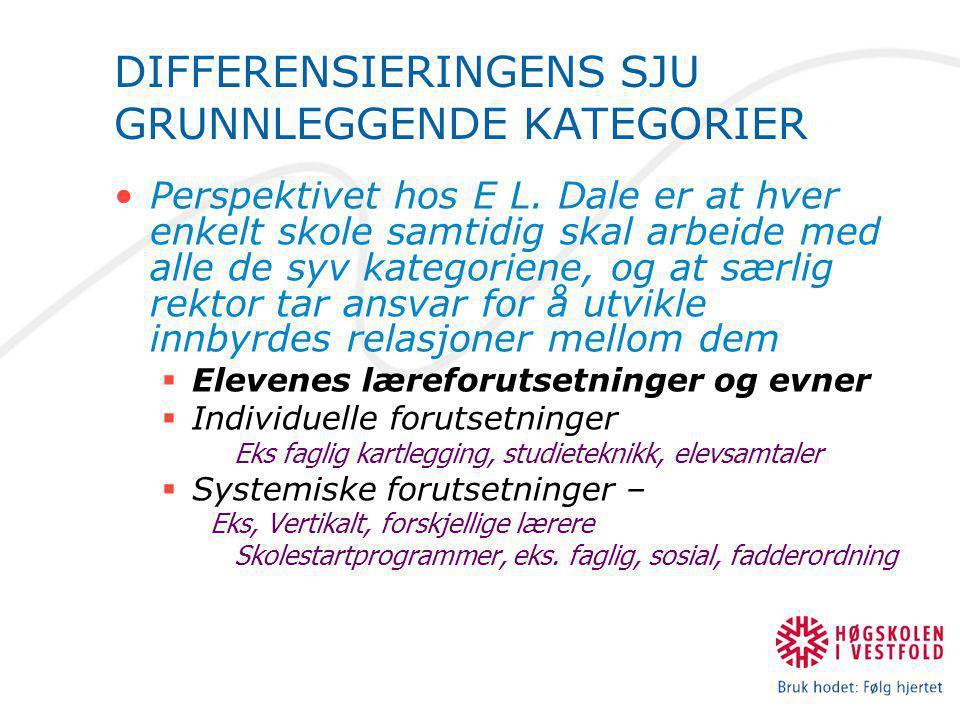 DIFFERENSIERINGENS SJU GRUNNLEGGENDE KATEGORIER