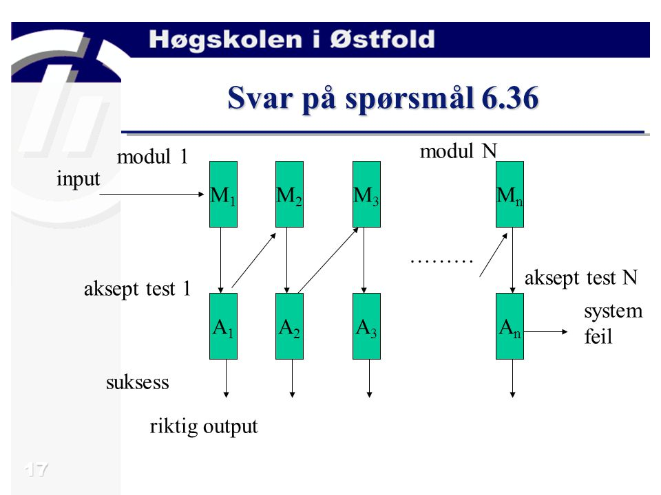 Svar på spørsmål 6.36 ……… M1 M2 M3 Mn A1 A2 A3 An input modul 1