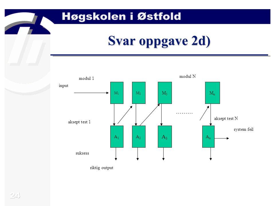 Svar oppgave 2d) ……… A3 M3 Mn A1 A2 An input modul 1 aksept test 1