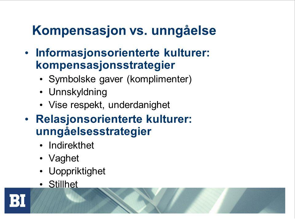 Kompensasjon vs. unngåelse