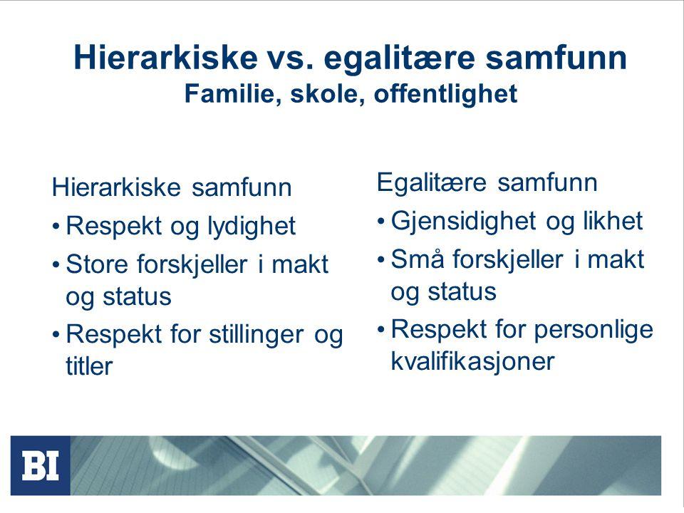 Hierarkiske vs. egalitære samfunn Familie, skole, offentlighet
