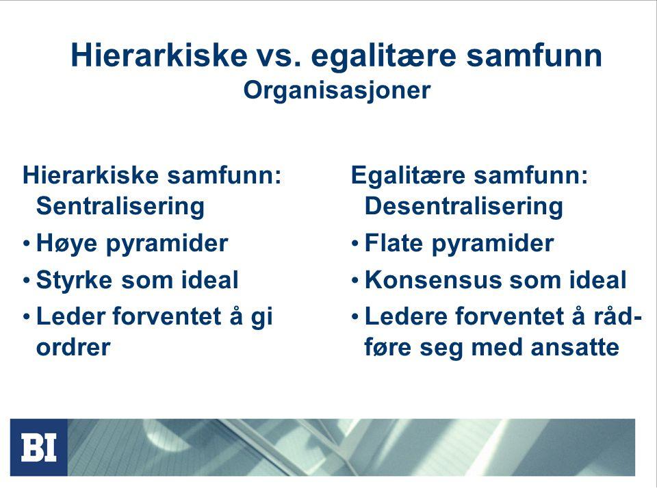 Hierarkiske vs. egalitære samfunn Organisasjoner