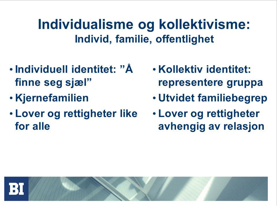 Individualisme og kollektivisme: Individ, familie, offentlighet