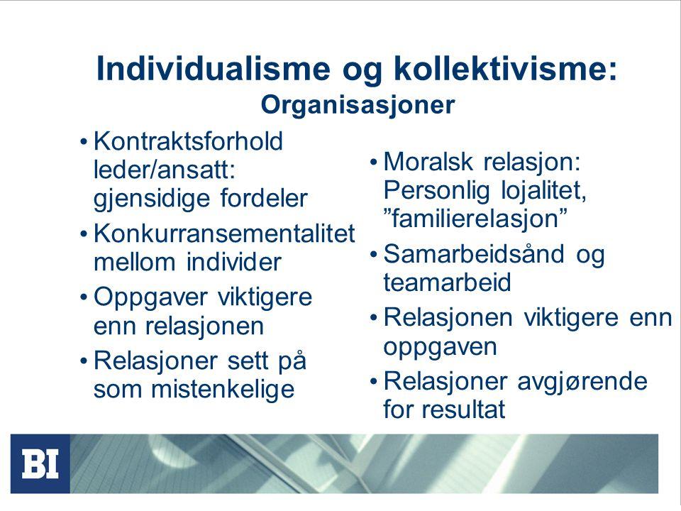 Individualisme og kollektivisme: Organisasjoner