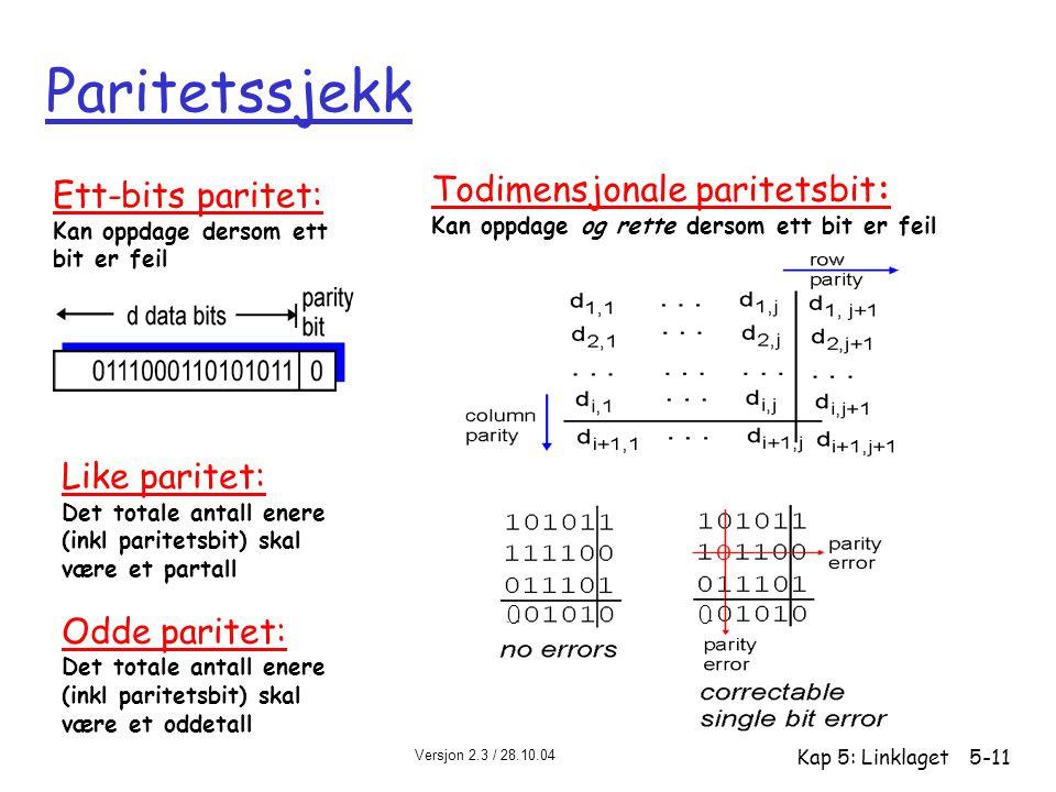 Paritetssjekk Todimensjonale paritetsbit: Ett-bits paritet: