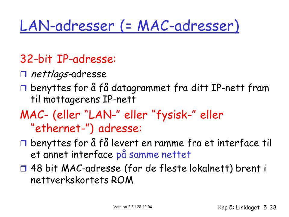 LAN-adresser (= MAC-adresser)