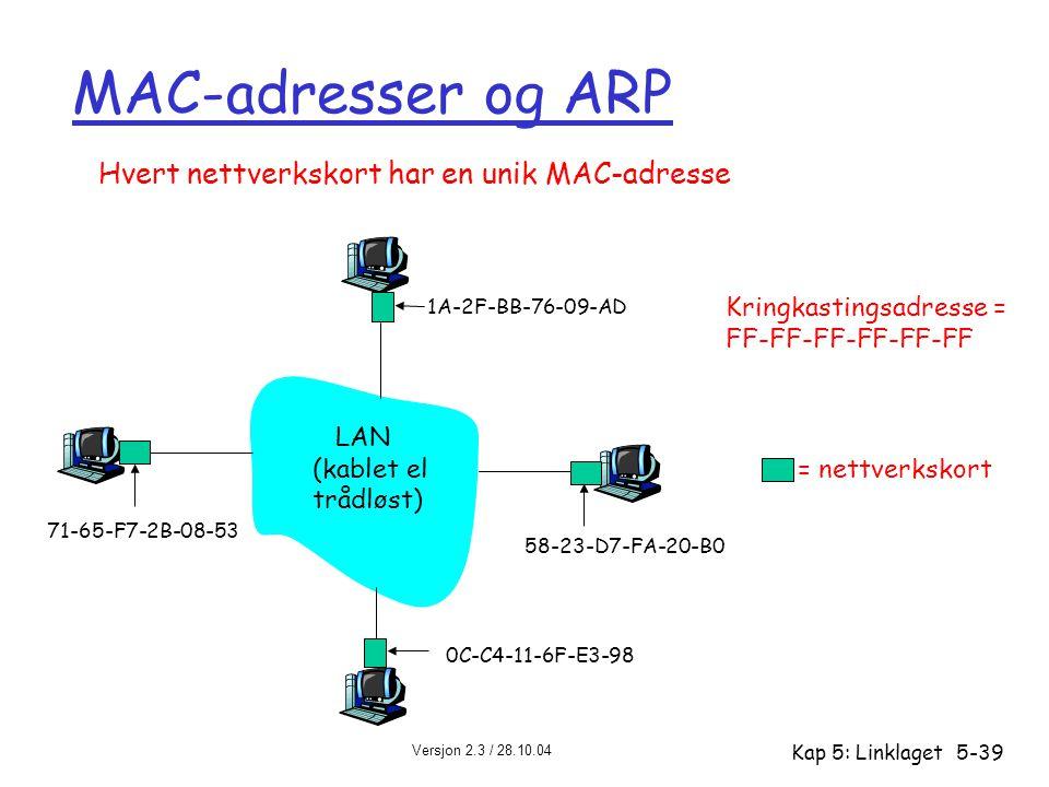 MAC-adresser og ARP Hvert nettverkskort har en unik MAC-adresse