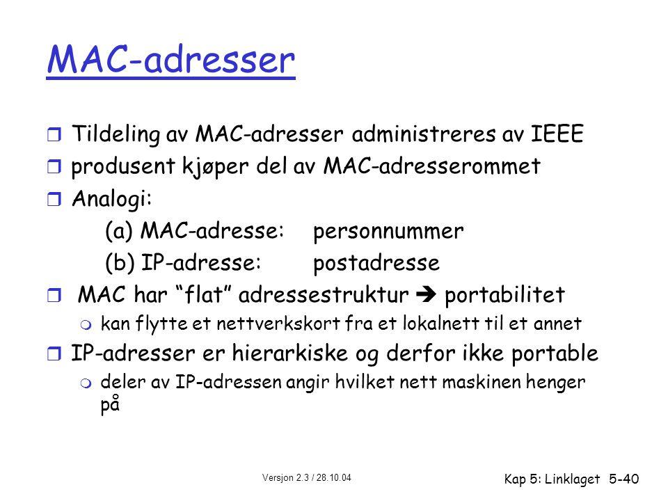 MAC-adresser Tildeling av MAC-adresser administreres av IEEE