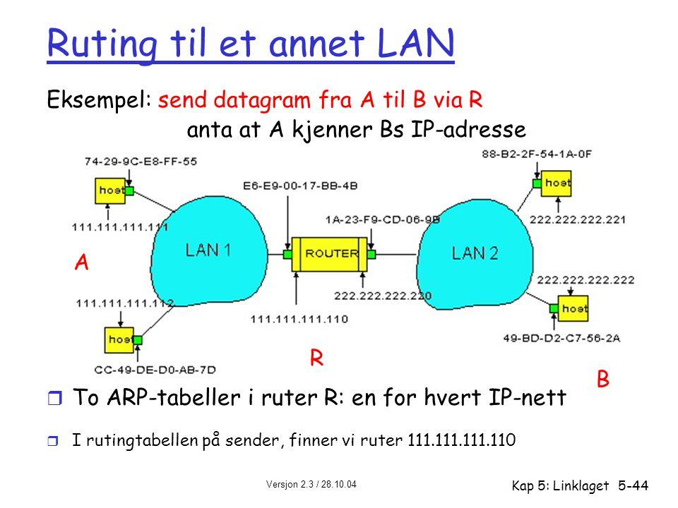 Ruting til et annet LAN Eksempel: send datagram fra A til B via R