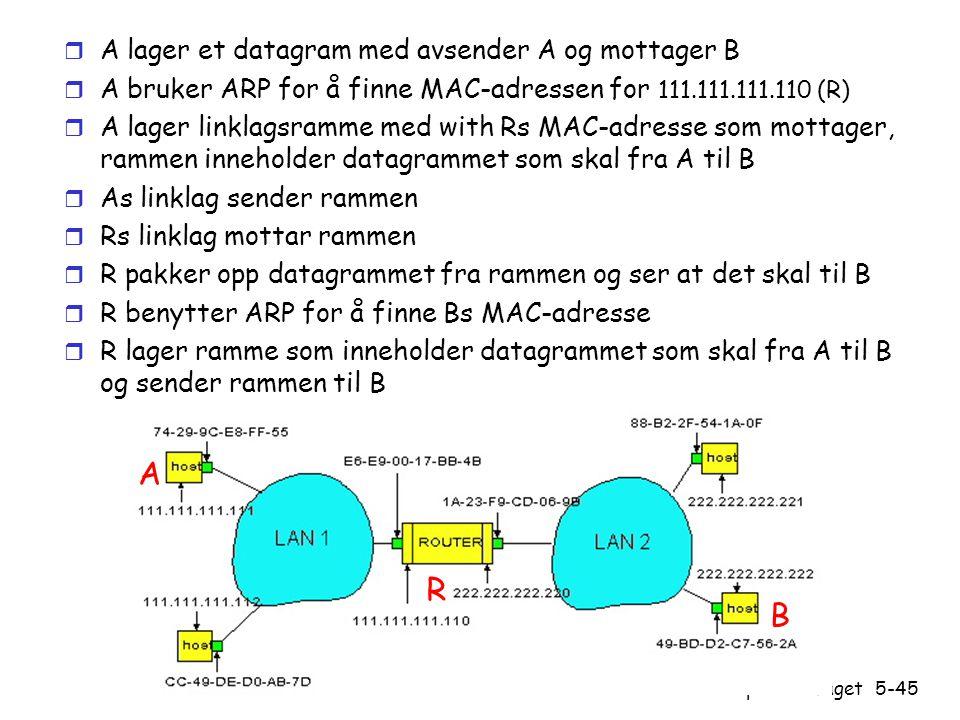 A R B A lager et datagram med avsender A og mottager B