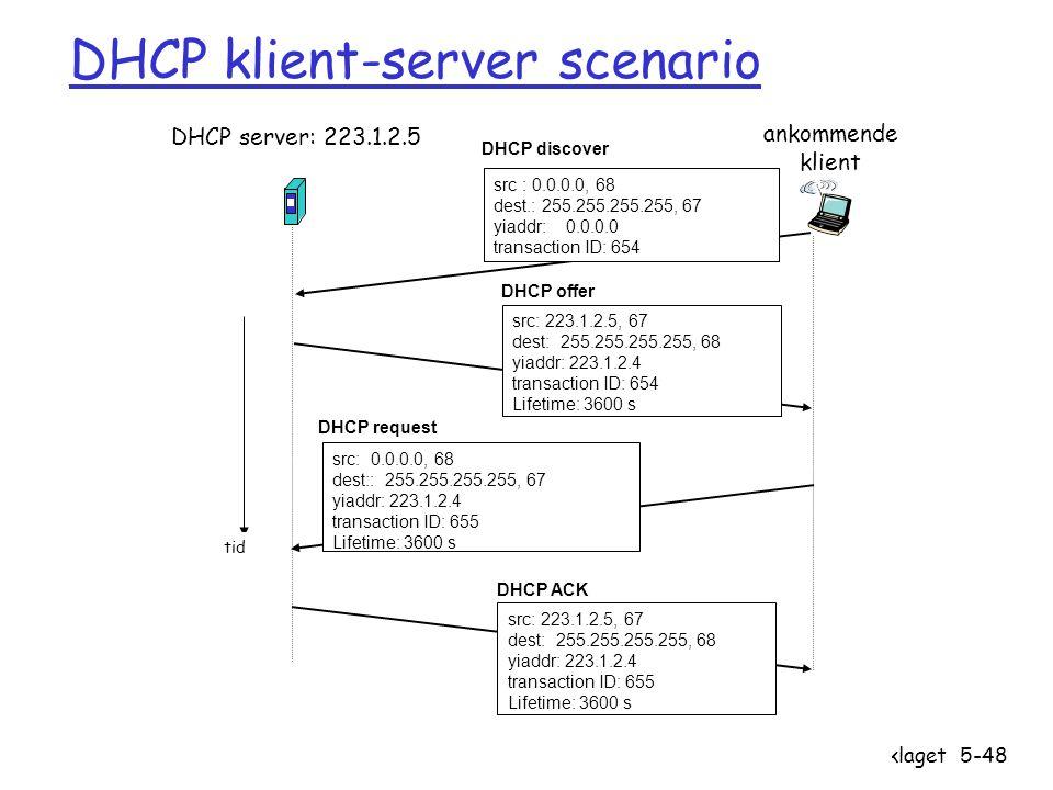 DHCP klient-server scenario