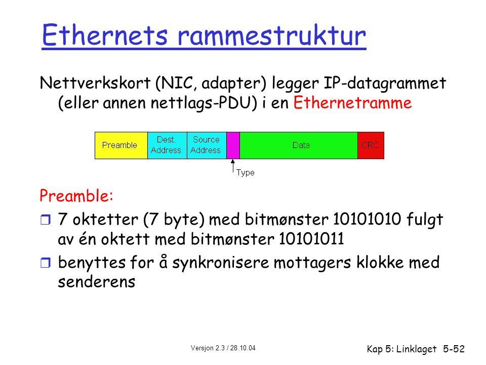 Ethernets rammestruktur