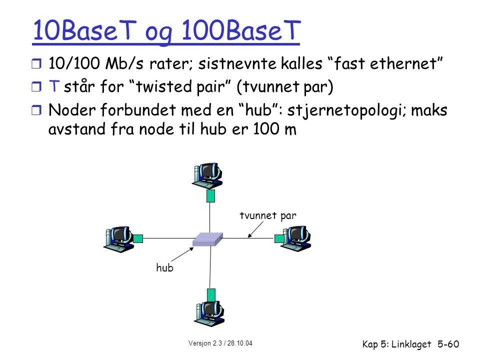 10BaseT og 100BaseT 10/100 Mb/s rater; sistnevnte kalles fast ethernet T står for twisted pair (tvunnet par)