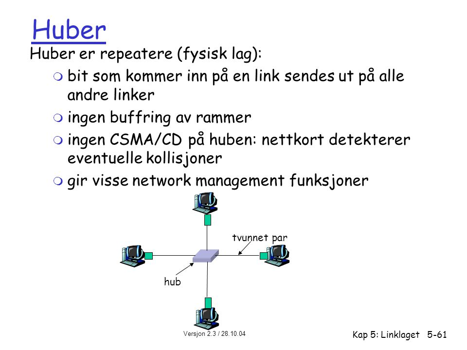 Huber Huber er repeatere (fysisk lag):