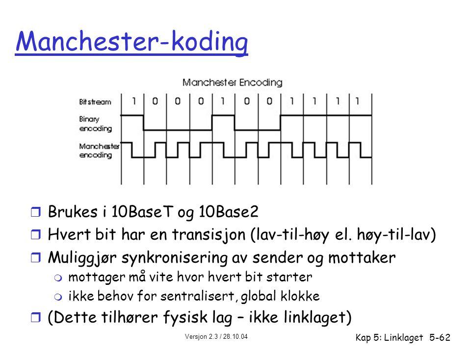 Manchester-koding Brukes i 10BaseT og 10Base2