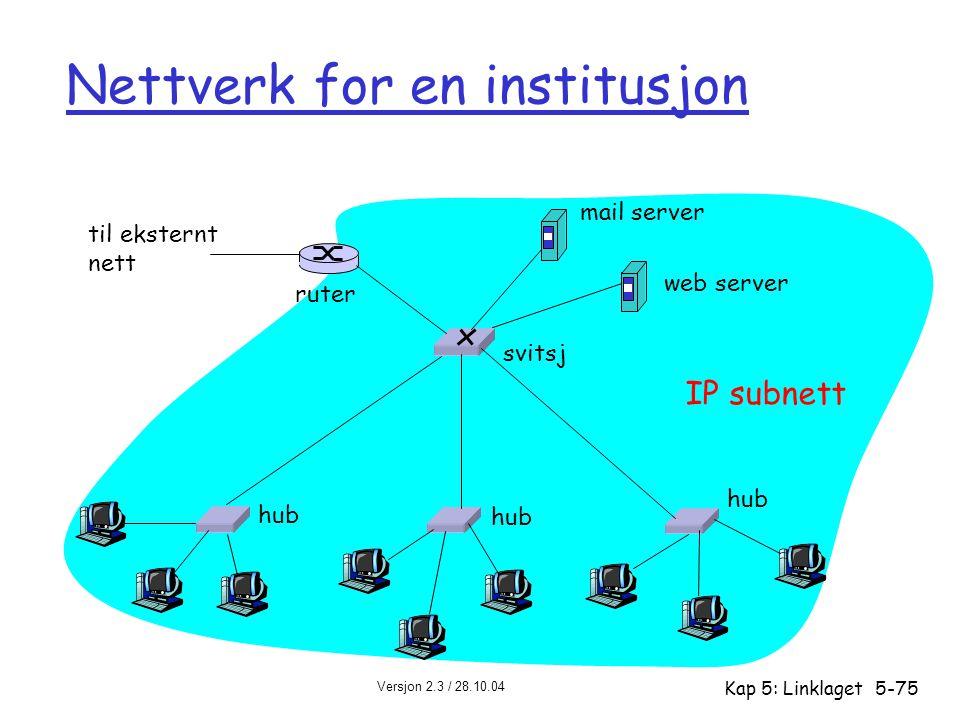 Nettverk for en institusjon
