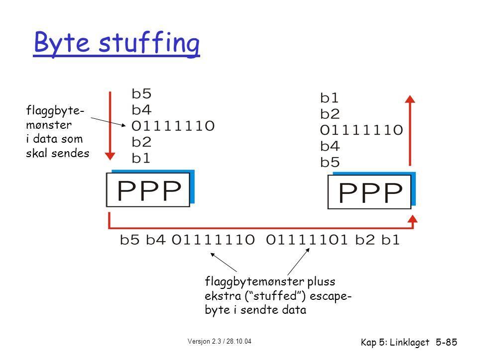 Byte stuffing flaggbyte- mønster i data som skal sendes