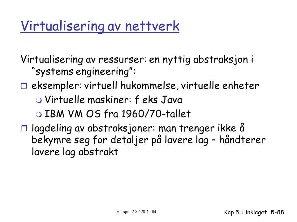 Virtualisering av nettverk