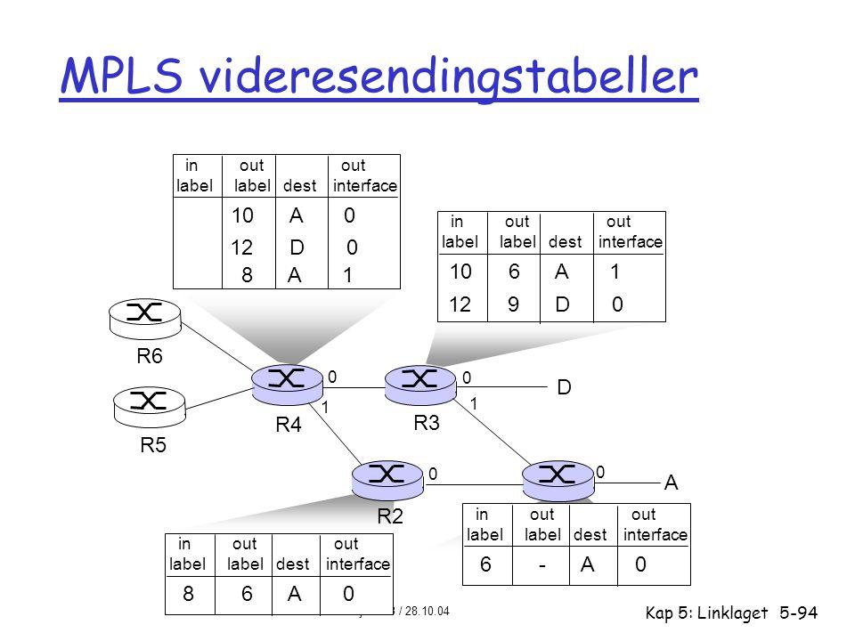 MPLS videresendingstabeller