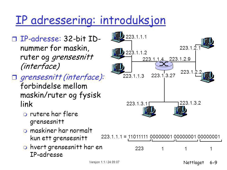 IP adressering: introduksjon