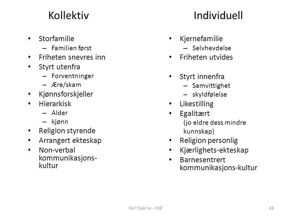 Kollektiv Individuell