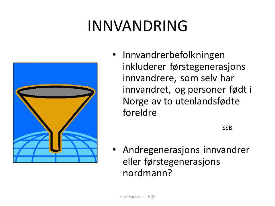 INNVANDRING