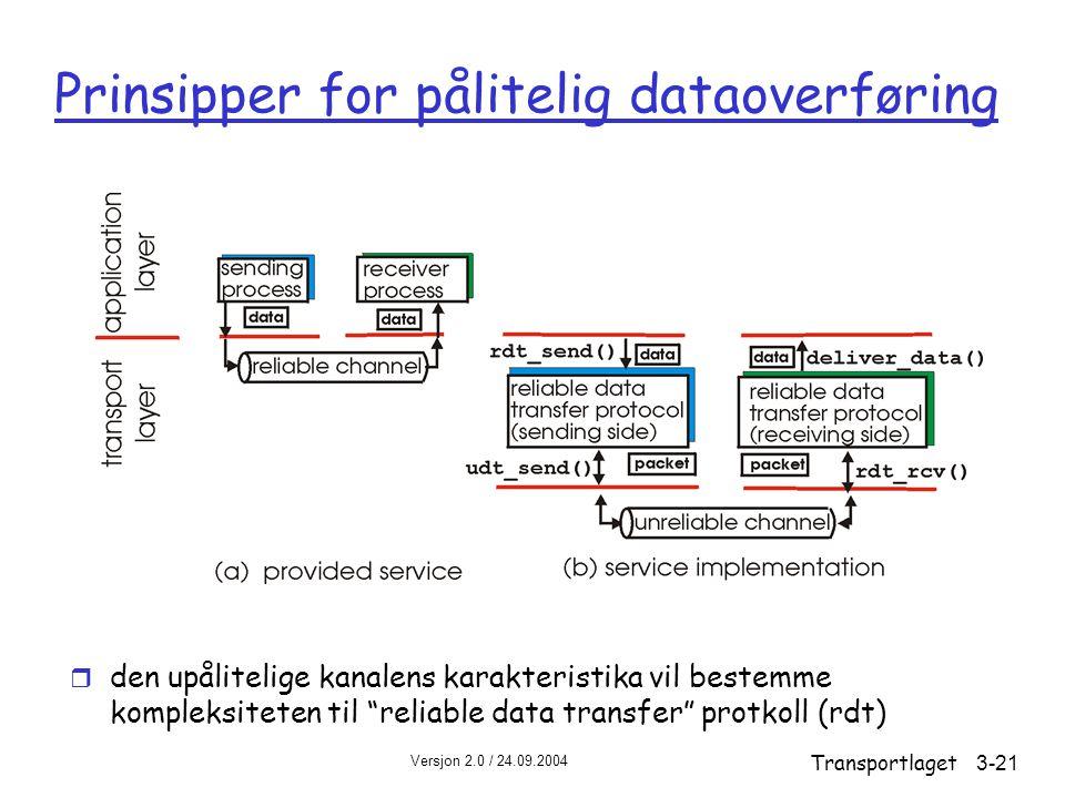 Prinsipper for pålitelig dataoverføring