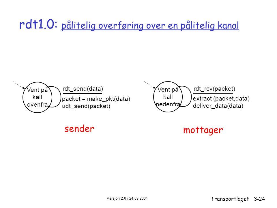 rdt1.0: pålitelig overføring over en pålitelig kanal