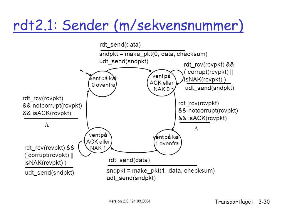 rdt2.1: Sender (m/sekvensnummer)