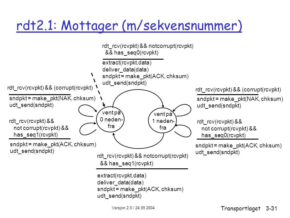 rdt2.1: Mottager (m/sekvensnummer)