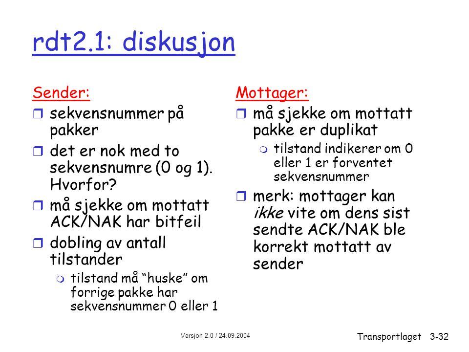 rdt2.1: diskusjon Sender: sekvensnummer på pakker