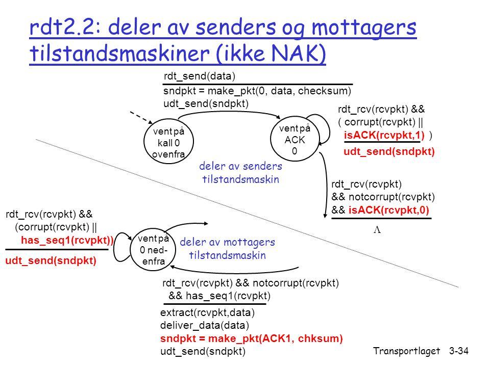 rdt2.2: deler av senders og mottagers tilstandsmaskiner (ikke NAK)