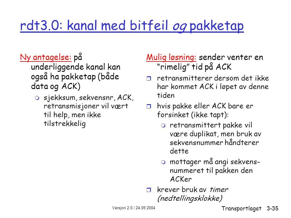 rdt3.0: kanal med bitfeil og pakketap