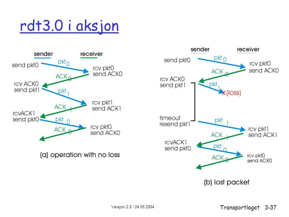 rdt3.0 i aksjon Transportlaget