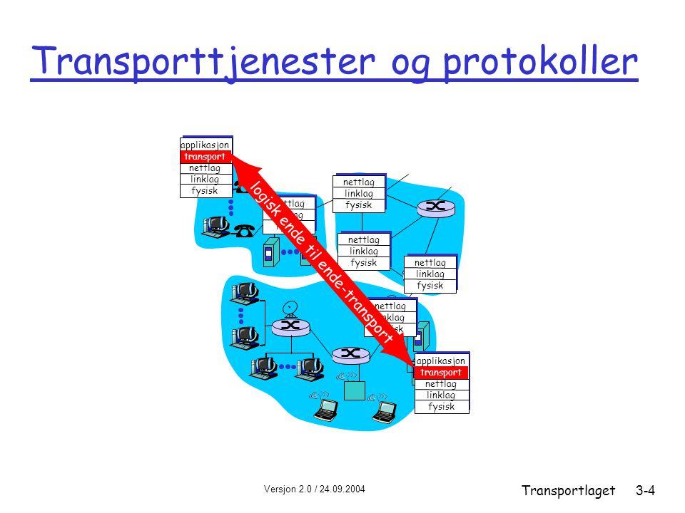 Transporttjenester og protokoller