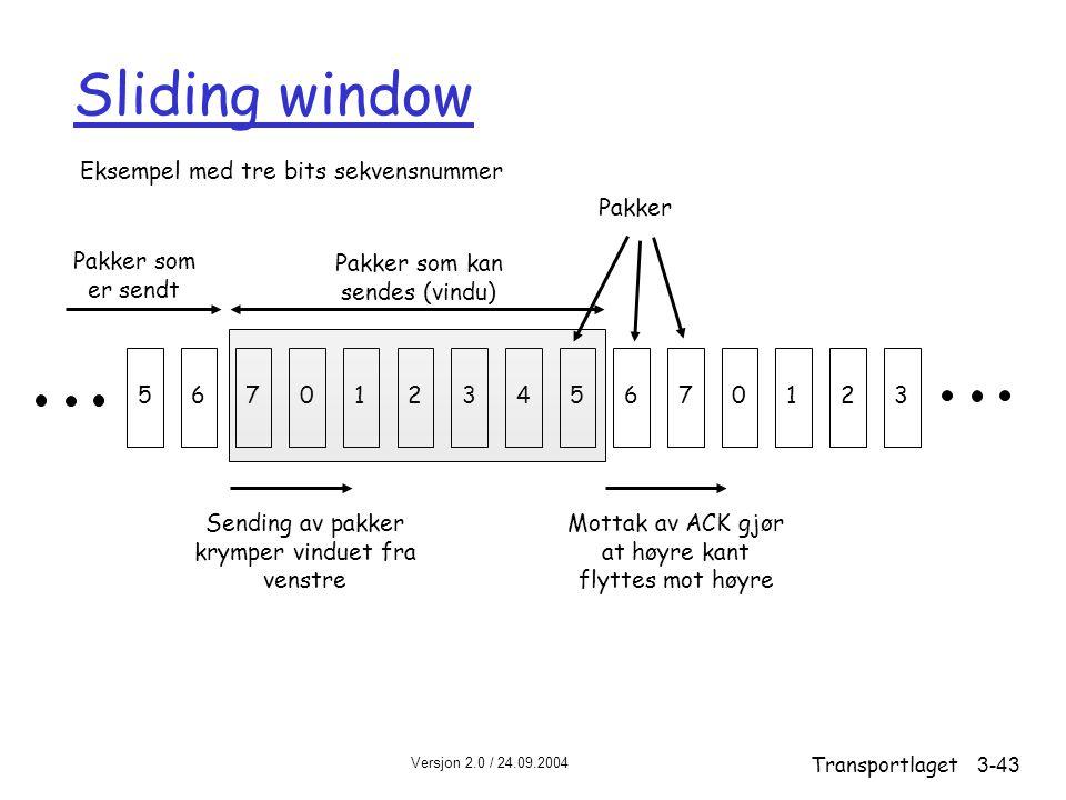 Sliding window Eksempel med tre bits sekvensnummer Pakker
