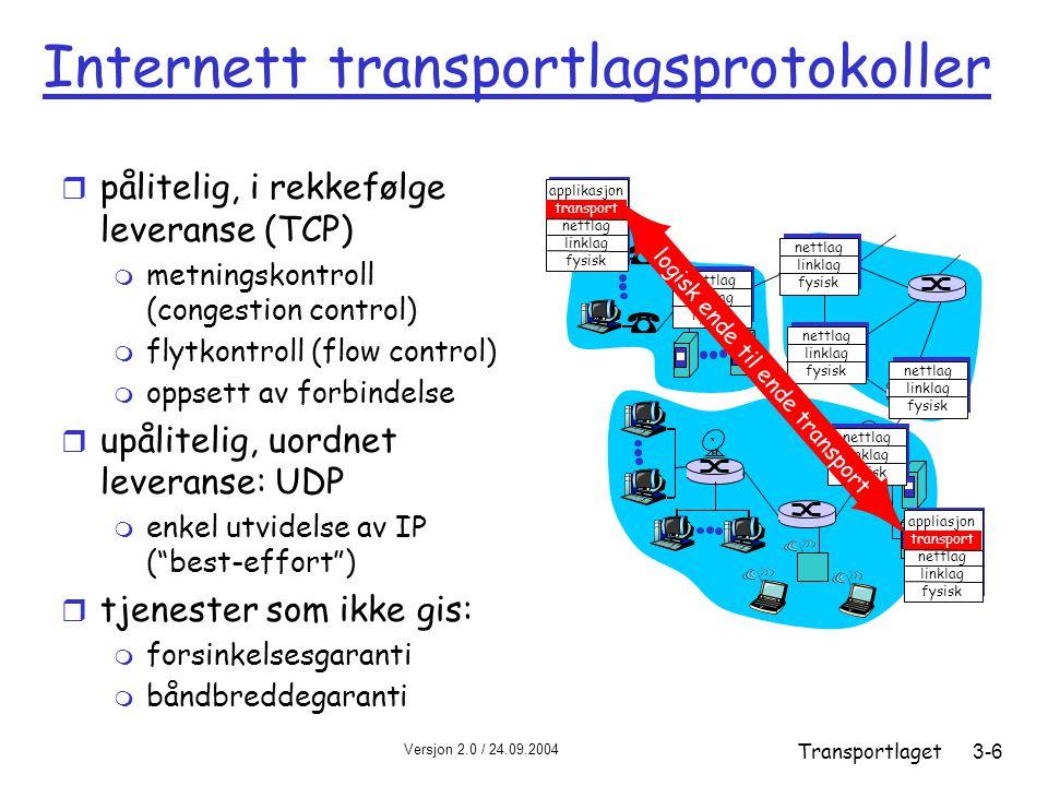 Internett transportlagsprotokoller