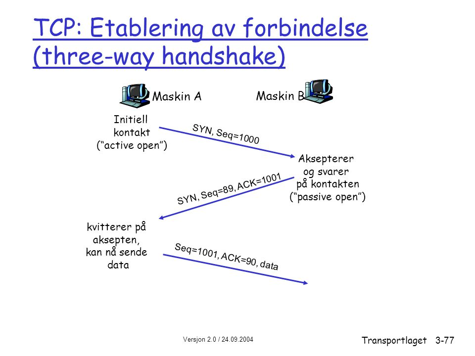 TCP: Etablering av forbindelse (three-way handshake)